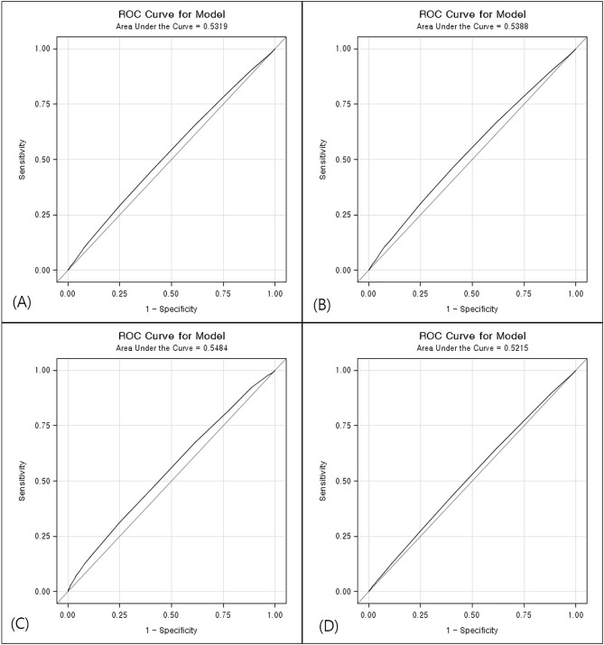Timed up-and-go test is a useful predictor of fracture incidence