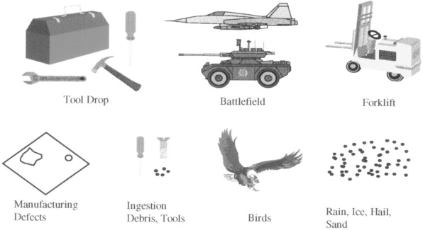 Damage Tolerance - an overview | ScienceDirect Topics