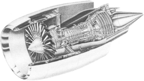 Jet Engines - an overview | ScienceDirect Topics