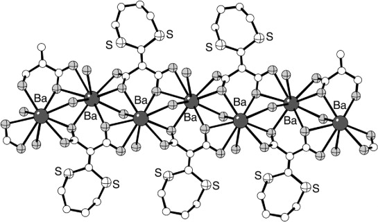 Barium Atom