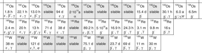 Rhenium - an overview | ScienceDirect Topics