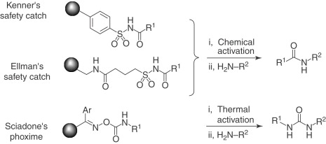 Sequestering Agent - an overview | ScienceDirect Topics
