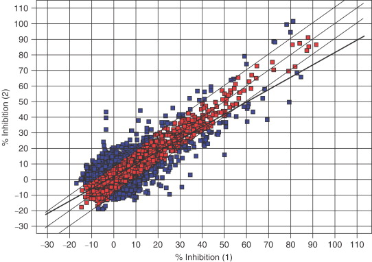 Drug Screening - an overview | ScienceDirect Topics
