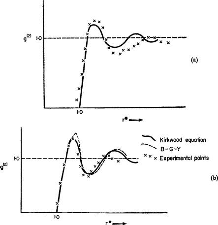 Liquid Density - an overview   ScienceDirect Topics