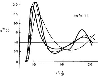 Liquid Density - an overview | ScienceDirect Topics