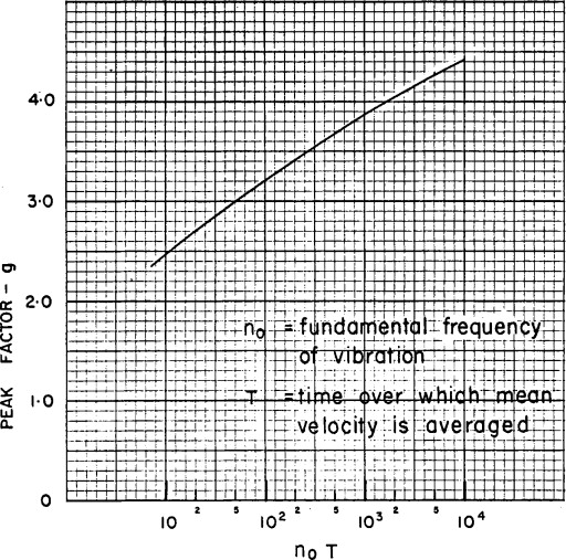 Wind Loading - an overview | ScienceDirect Topics