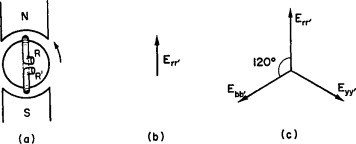 Three-Phase Generator - an overview | ScienceDirect Topics