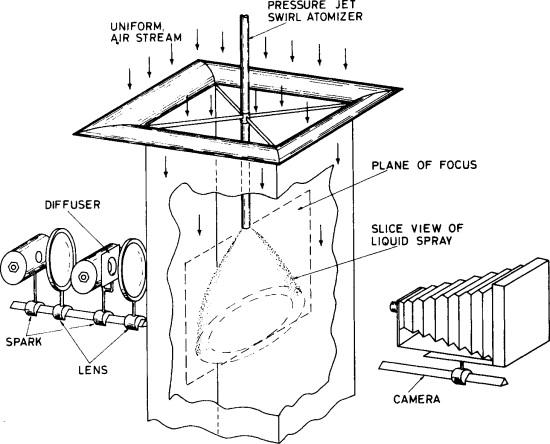 The Atomization And Burning Of Liquid Fuel Sprays