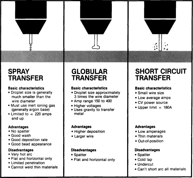 globular transfer an overview sciencedirect topicssign in to download full size image