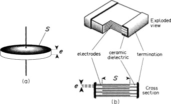 Capacitor Ceramics An Overview Sciencedirect Topics