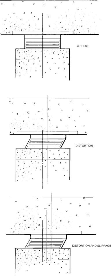 Bridge Bearings - an overview | ScienceDirect Topics