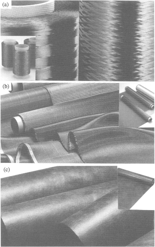 Carbon Fiber - an overview | ScienceDirect Topics