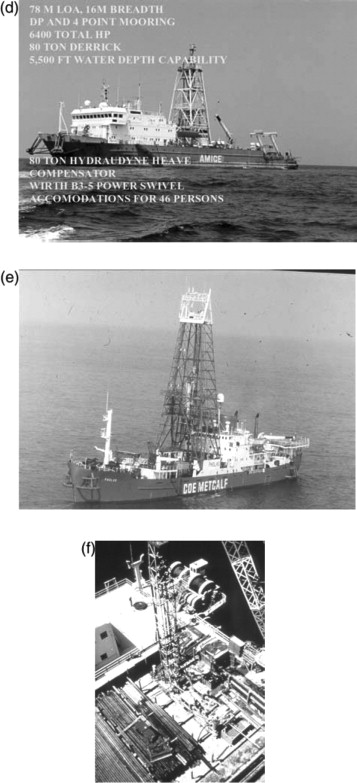 Drilling Rig - an overview | ScienceDirect Topics