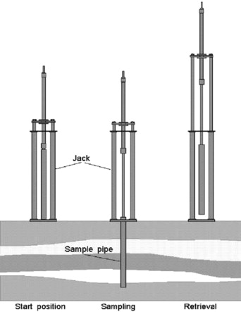 Downhole Tool - an overview | ScienceDirect Topics