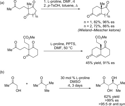 Carbonyl Reactions An Overview Sciencedirect Topics