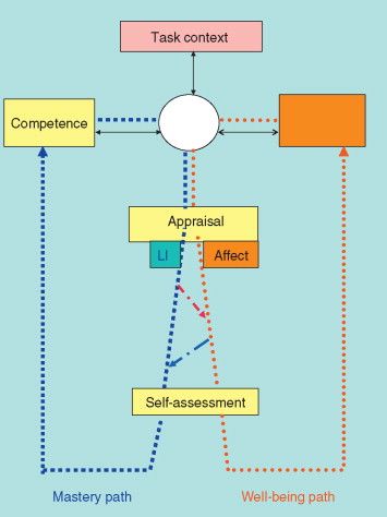 Problem Focused Coping An Overview ScienceDirect Topics
