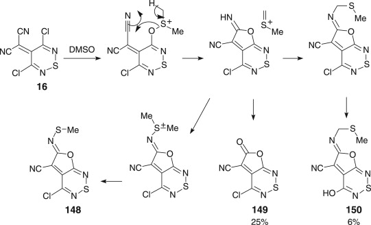 Dimethyl Sulfoxide - an overview | ScienceDirect Topics