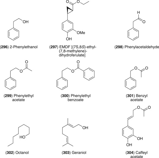 Benzyl Acetate - an overview | ScienceDirect Topics