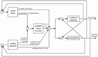 Scapegoat - an overview | ScienceDirect Topics
