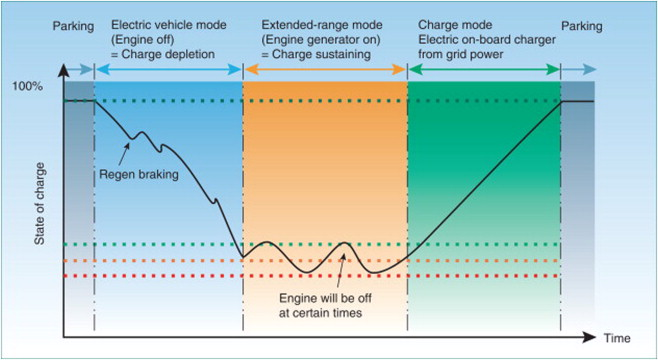 anti-lock braking system - an overview | ScienceDirect Topics