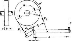 Braking Torque - an overview | ScienceDirect Topics