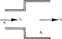 Pipe Friction - an overview | ScienceDirect Topics