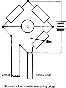 Thermocouple Material - an overview | ScienceDirect Topics
