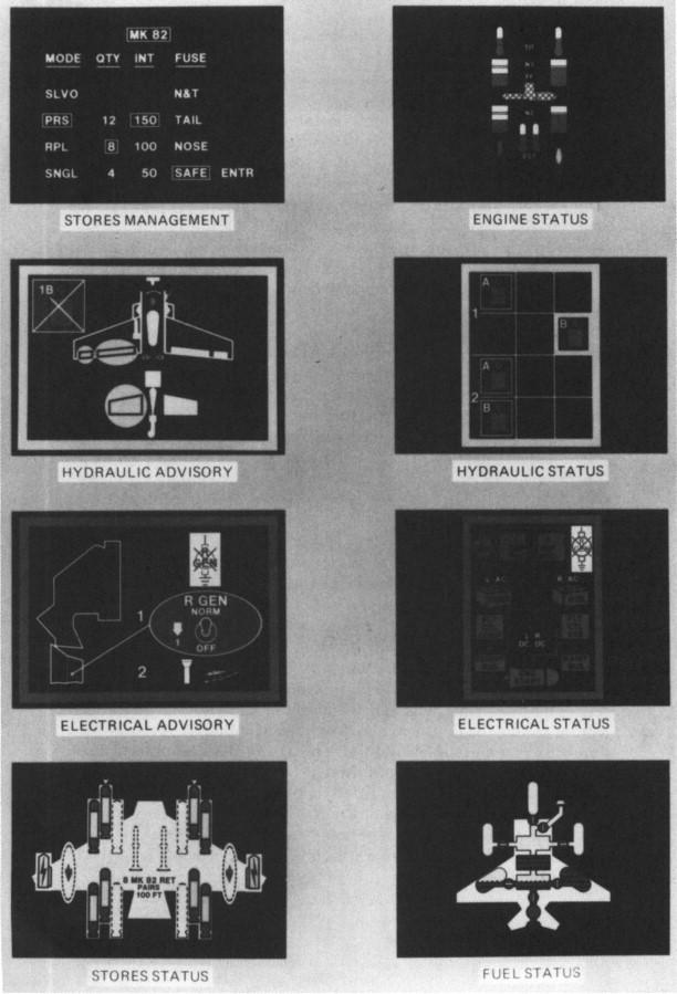Aviation Displays - ScienceDirect
