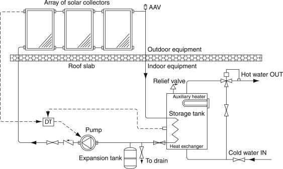 Heat Transfer Fluids - an overview | ScienceDirect Topics
