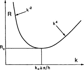 Linear Stability Analysis - an overview | ScienceDirect Topics