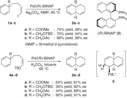 1 Methyl 2 Pyrrolidinone An Overview Sciencedirect Topics