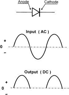 Power Electronics - an overview | ScienceDirect Topics