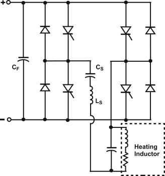 voltage source inverter - an overview | ScienceDirect Topics