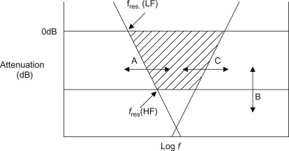 Series Inductance - an overview | ScienceDirect Topics