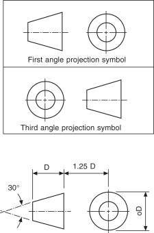 Angle Projection An Overview Sciencedirect Topics