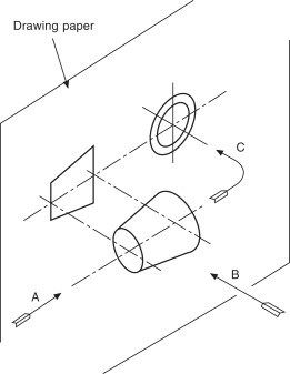 Angle Projection - an overview | ScienceDirect Topics