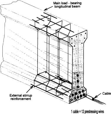 Asbestos Cement An Overview Sciencedirect Topics