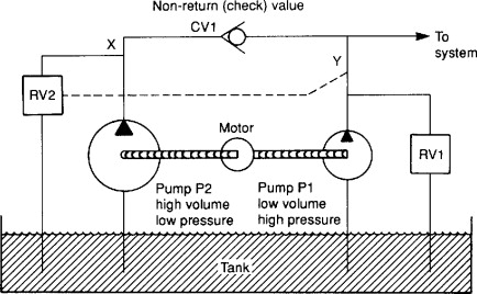 Hydraulic Ram - an overview | ScienceDirect Topics