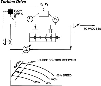 Differential Pressure Switch - an overview | ScienceDirect