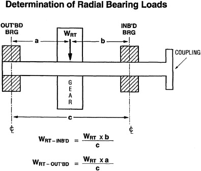 Helical Gears - an overview | ScienceDirect Topics