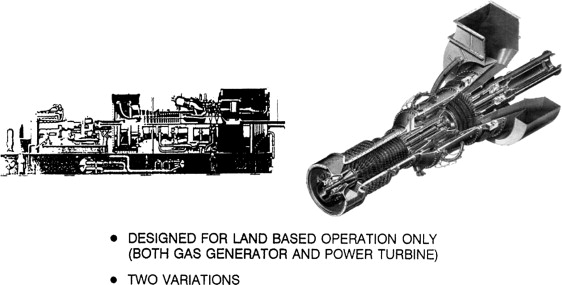 Industrial Gas Turbine - an overview | ScienceDirect Topics
