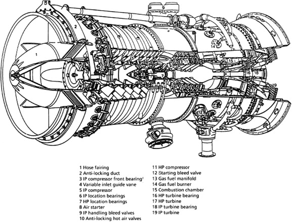 Ge Turbine Vane Motor Diagram - Wiring Diagram Online