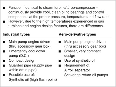 Lubrication Systems - an overview | ScienceDirect Topics