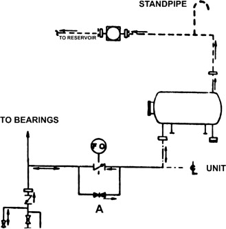 Emergency Pump - an overview | ScienceDirect Topics