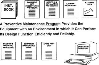 Preventive Maintenance - an overview | ScienceDirect Topics
