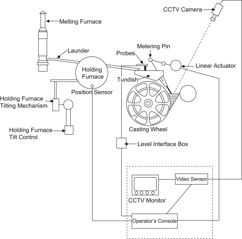 Floodlight Wiring Diagram