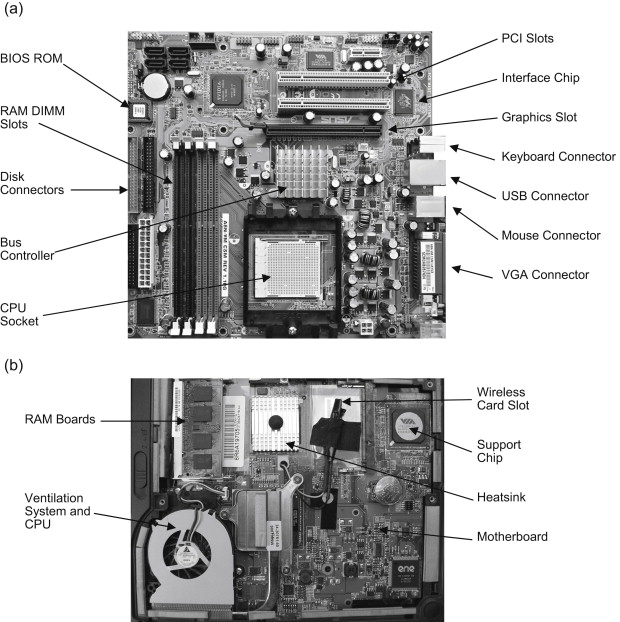 Motherboards An Overview, Motherboard Wiring Diagram