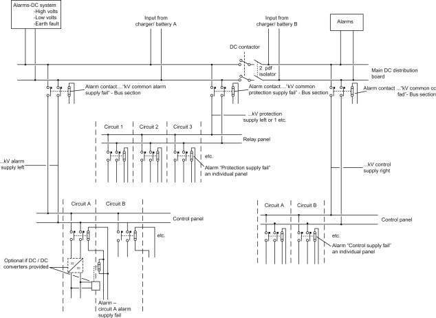 Wondrous Substation Control An Overview Sciencedirect Topics Wiring Digital Resources Spoatbouhousnl