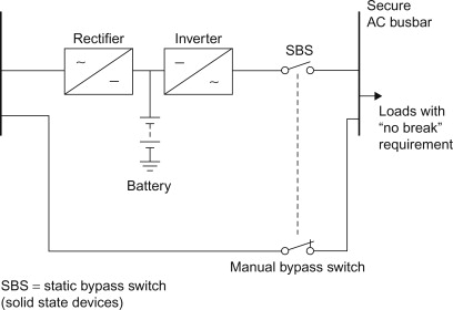 Uninterruptible Power Systems - an overview | ScienceDirect Topics on circuit breaker schematic, 12v power supply schematic, power conditioner schematic, ups power supply schematic, standby power supply schematic, rapid power supply schematic, surge protector schematic, power inverter schematic, voltage regulator schematic,