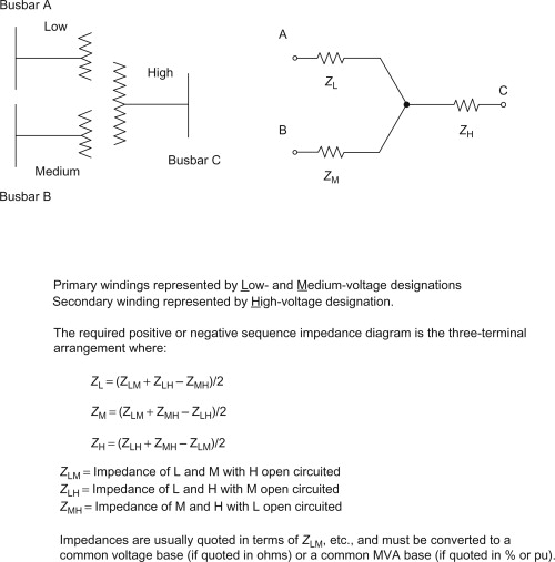 Sequence Impedance - an overview   ScienceDirect Topics